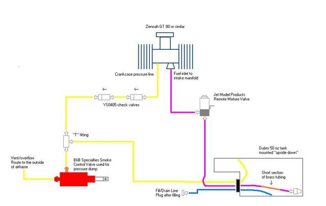 2006 6 0 Powerstroke Alternator Wiring Diagram Free Wiring Diagram